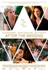 Watch After the Wedding Online for Free